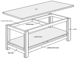 workbench plans dogs