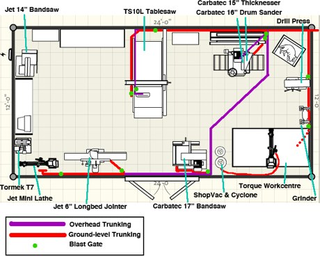 Layout schematic stu 39 s shed for Machine shop layout software