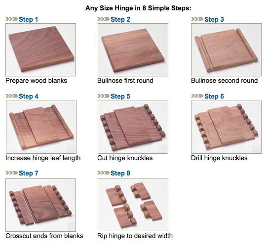 Wooden Hinge Plans