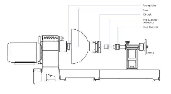 Download Craftsman Wood Lathe Live Center Plans Diy Storage Building