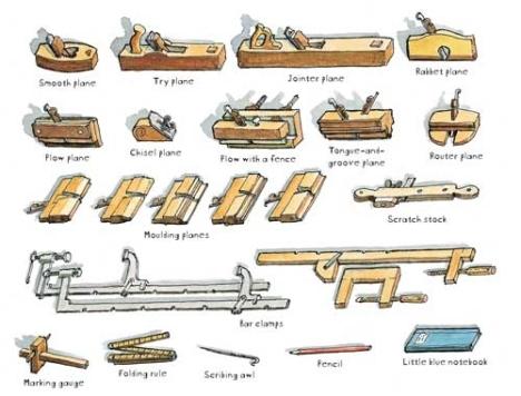 Wooden Tools